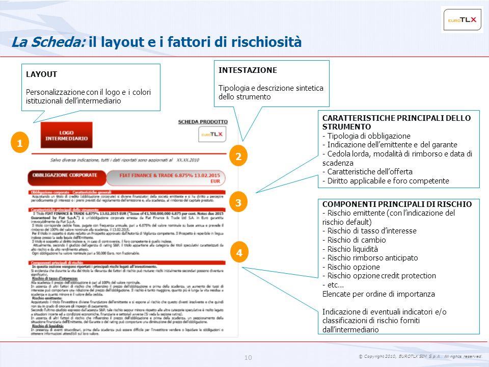 La Scheda: il layout e i fattori di rischiosità