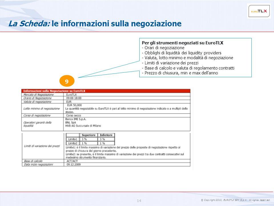 La Scheda: le informazioni sulla negoziazione