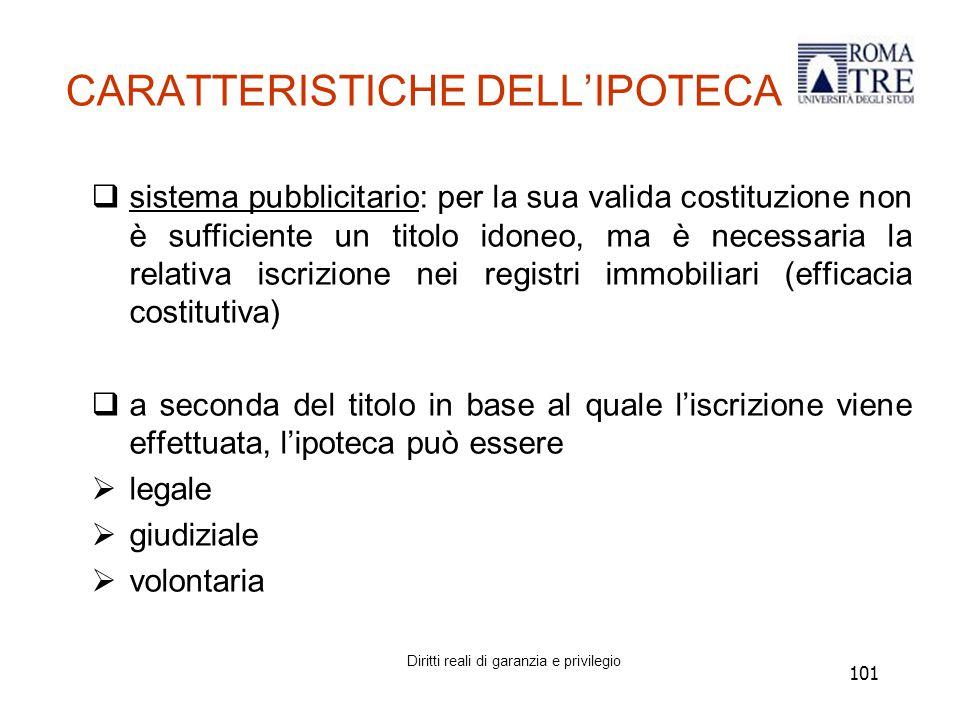 CARATTERISTICHE DELL'IPOTECA