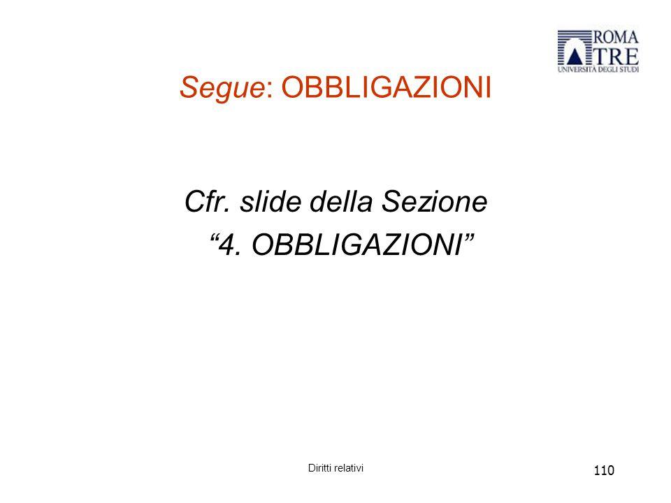 Cfr. slide della Sezione