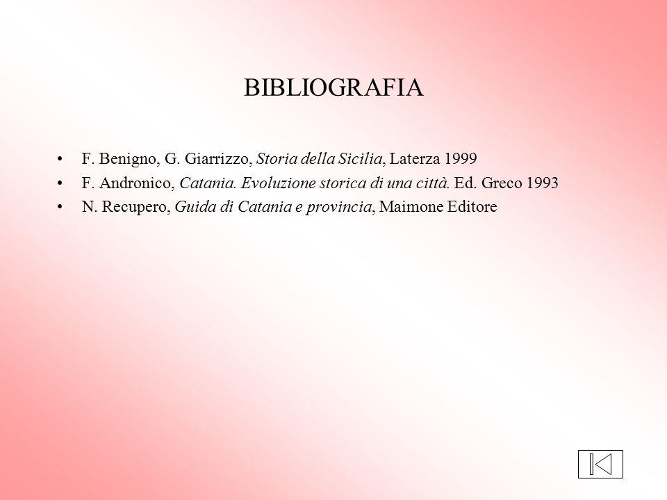 BIBLIOGRAFIA F. Benigno, G. Giarrizzo, Storia della Sicilia, Laterza 1999. F. Andronico, Catania. Evoluzione storica di una città. Ed. Greco 1993.
