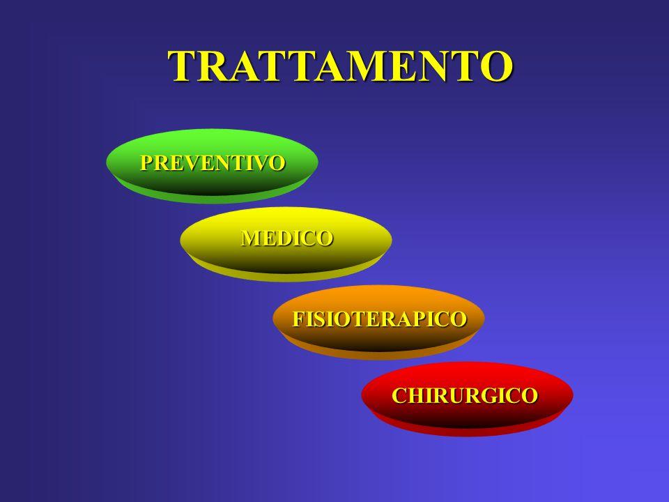 TRATTAMENTO PREVENTIVO MEDICO FISIOTERAPICO CHIRURGICO