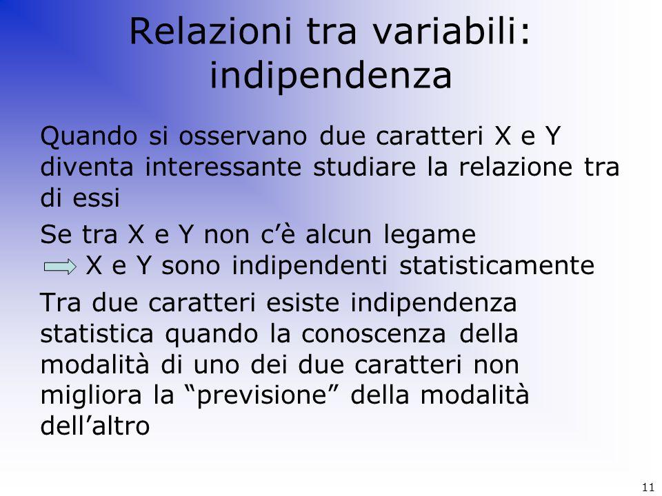 Relazioni tra variabili: indipendenza