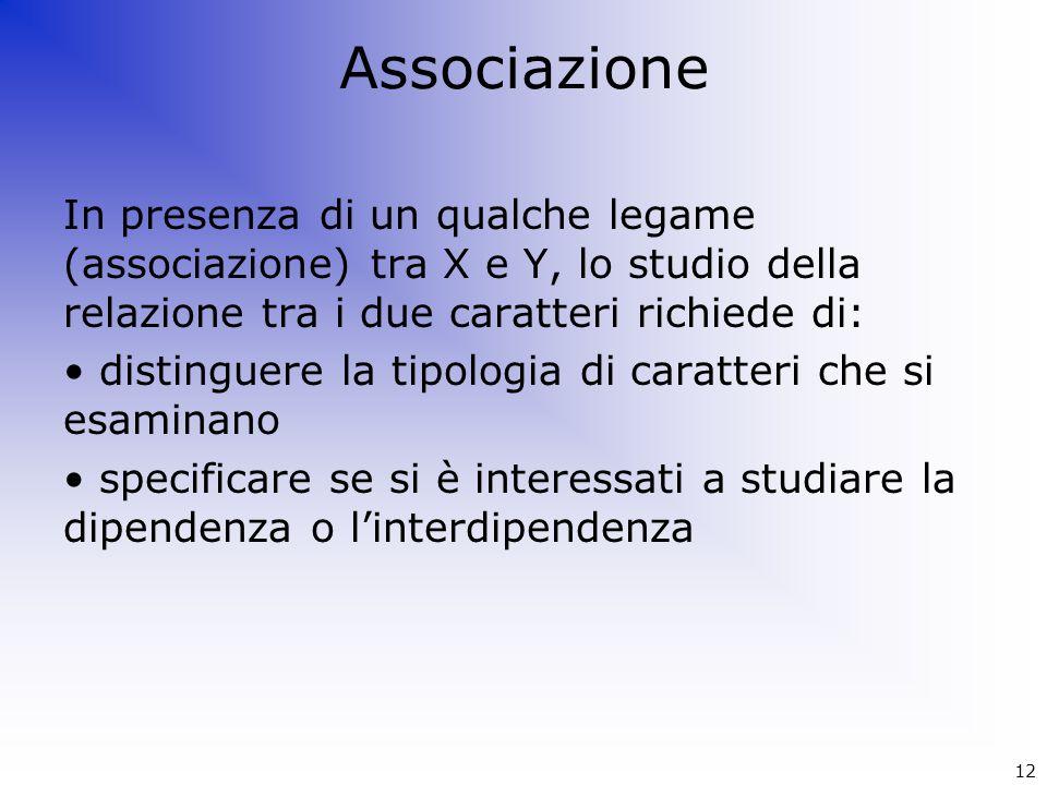 Associazione In presenza di un qualche legame (associazione) tra X e Y, lo studio della relazione tra i due caratteri richiede di: