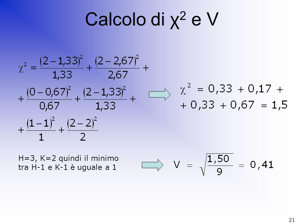 Calcolo di χ2 e V H=3, K=2 quindi il minimo tra H-1 e K-1 è uguale a 1