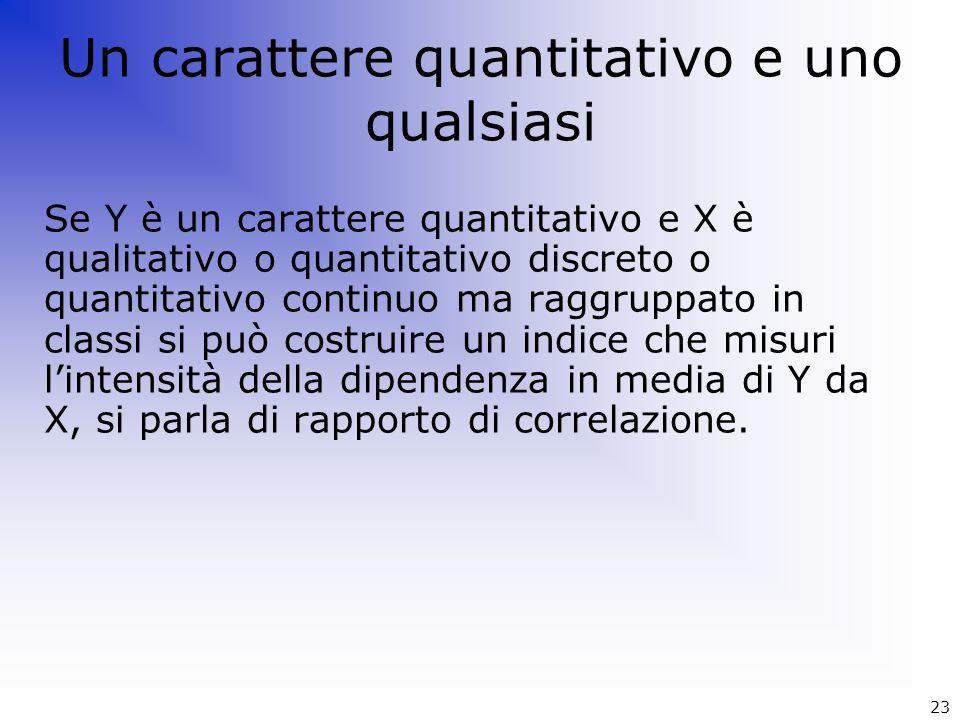 Un carattere quantitativo e uno qualsiasi