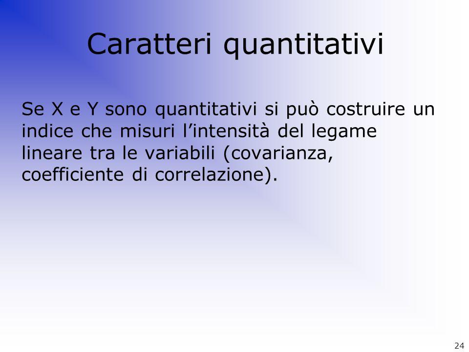 Caratteri quantitativi
