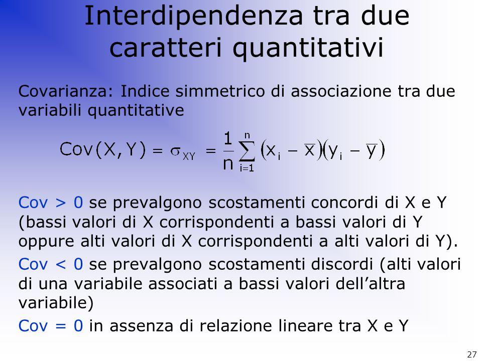 Interdipendenza tra due caratteri quantitativi
