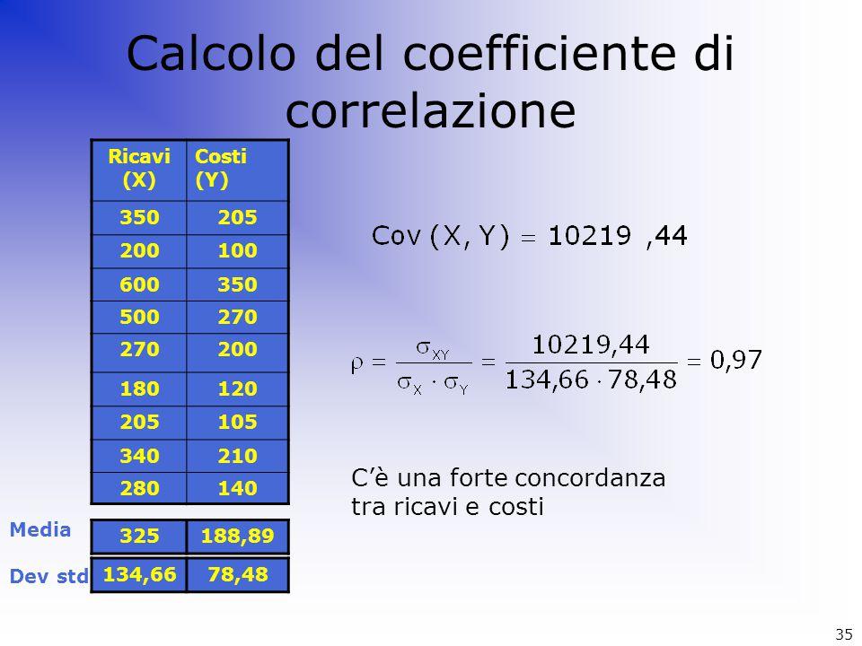 Calcolo del coefficiente di correlazione