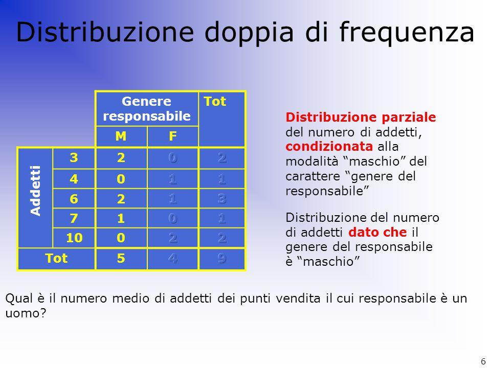 Distribuzione doppia di frequenza