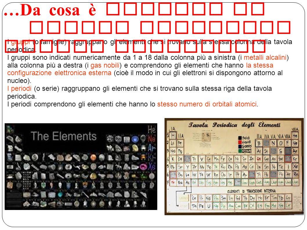 Tavola Periodica deglio Elementi