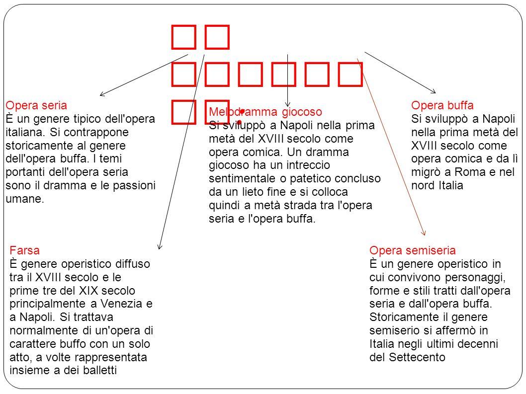 SI DIVIDE IN: Opera semiseria