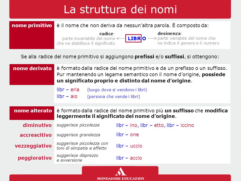 il nome ppt video online scaricare