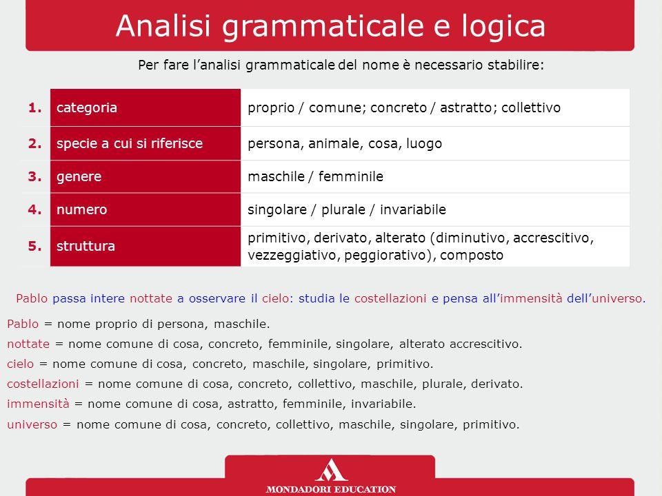 Concreto analisi grammaticale