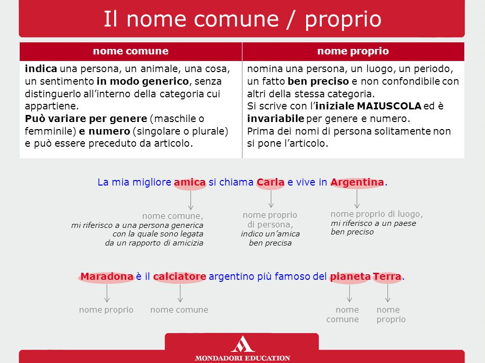 Favoloso Il nome. - ppt video online scaricare QS52