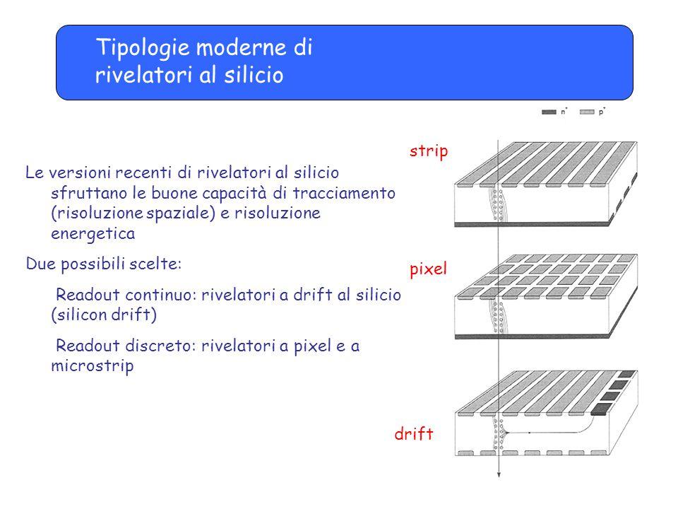 Tipologie moderne di rivelatori al silicio