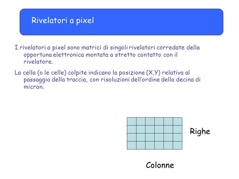 Main Features Rivelatori a pixel Righe Colonne
