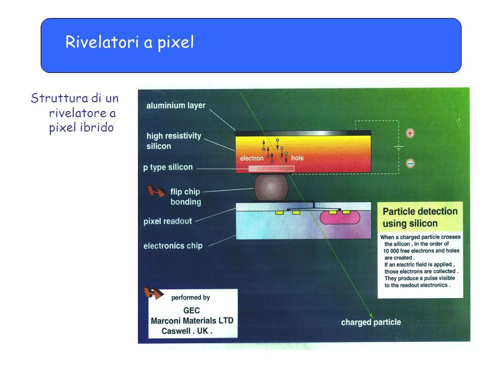 Rivelatori a pixel Struttura di un rivelatore a pixel ibrido