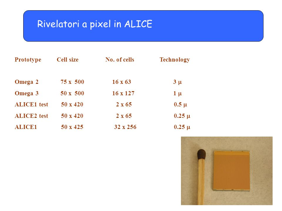 Rivelatori a pixel in ALICE