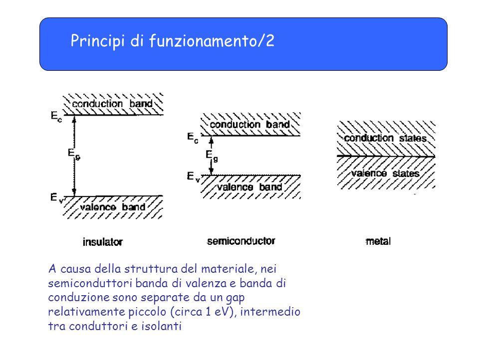 Principi di funzionamento/2
