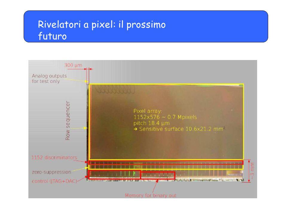 Rivelatori a pixel: il prossimo futuro