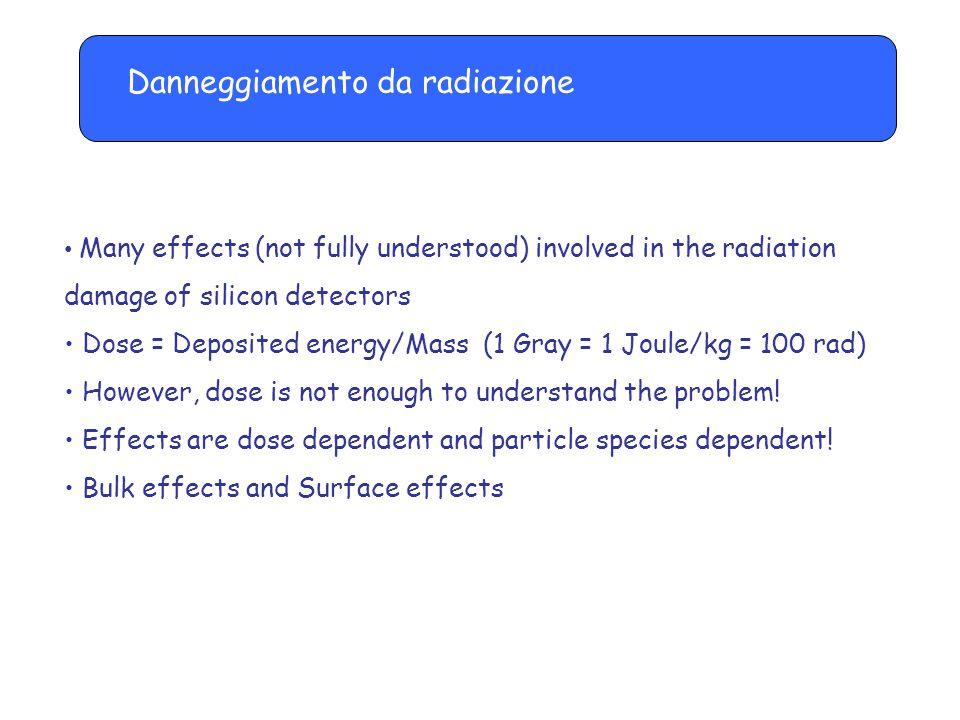 Danneggiamento da radiazione