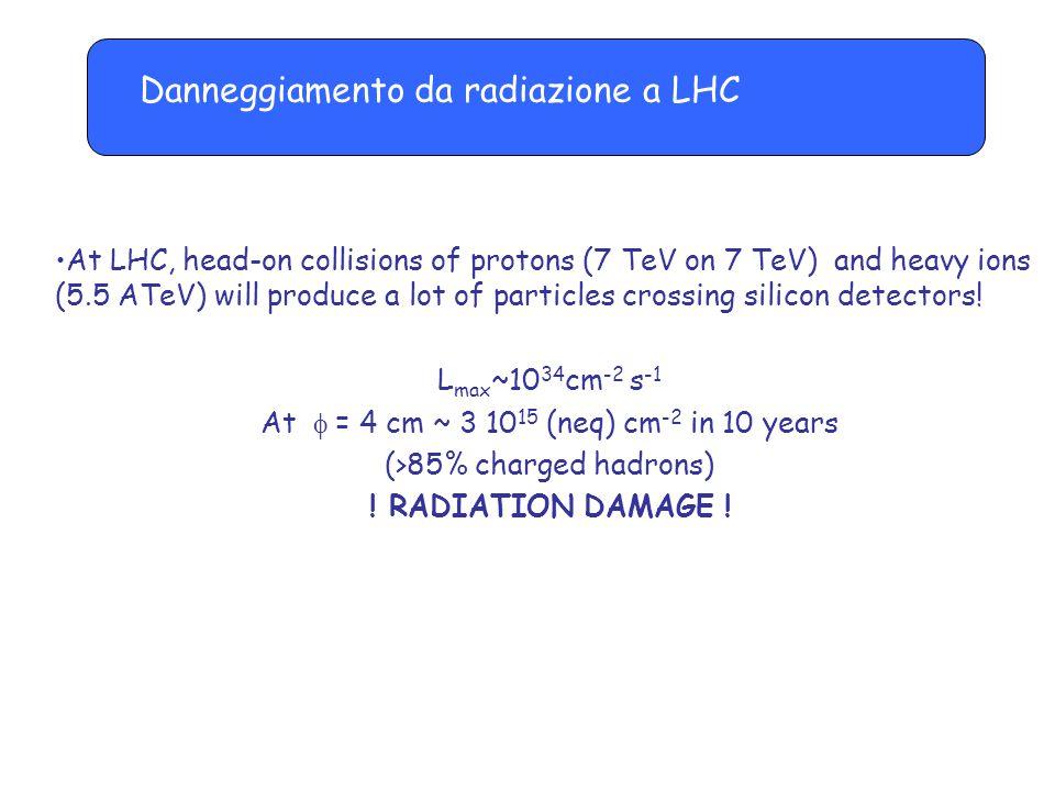 Danneggiamento da radiazione a LHC