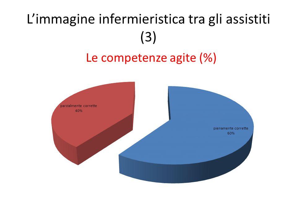 L'immagine infermieristica tra gli assistiti (3)