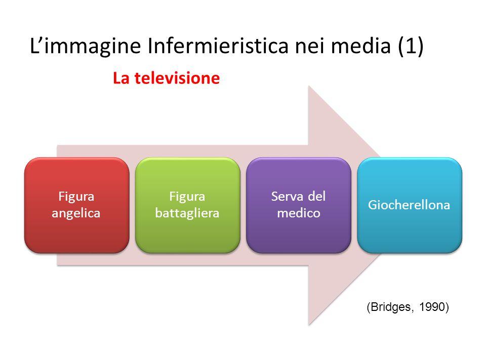 L'immagine Infermieristica nei media (1)