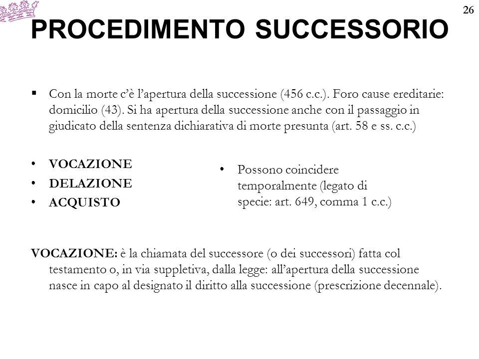PROCEDIMENTO SUCCESSORIO