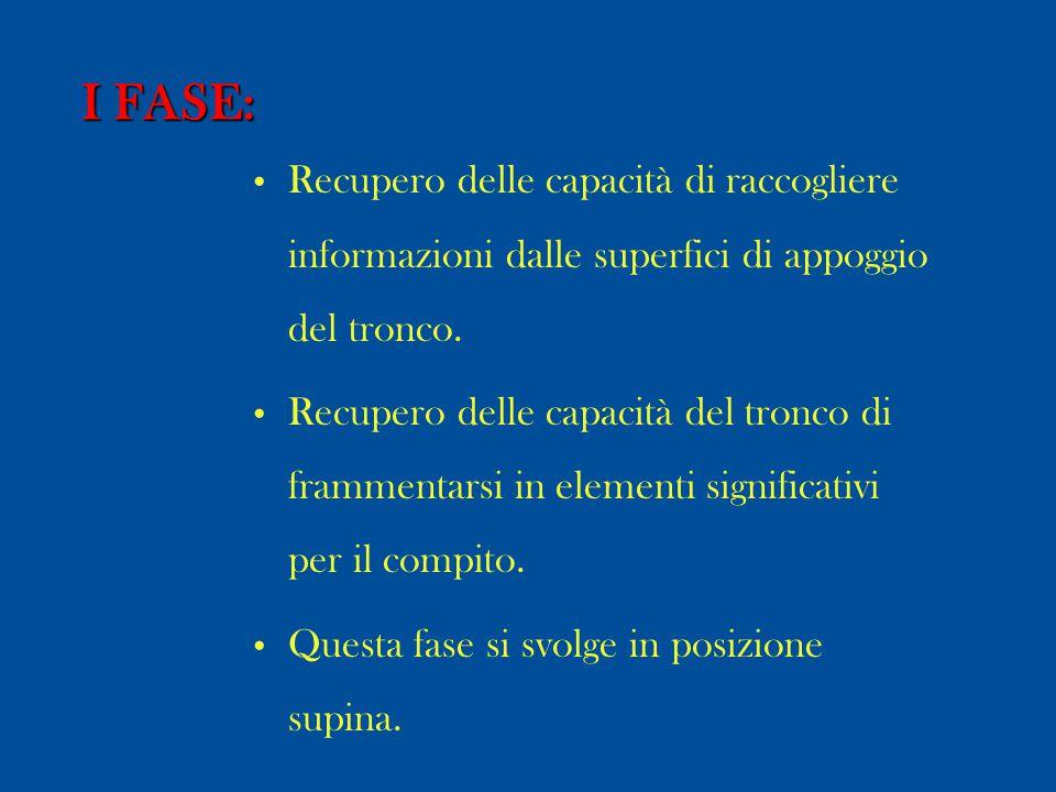 I FASE: Recupero delle capacità di raccogliere informazioni dalle superfici di appoggio del tronco.