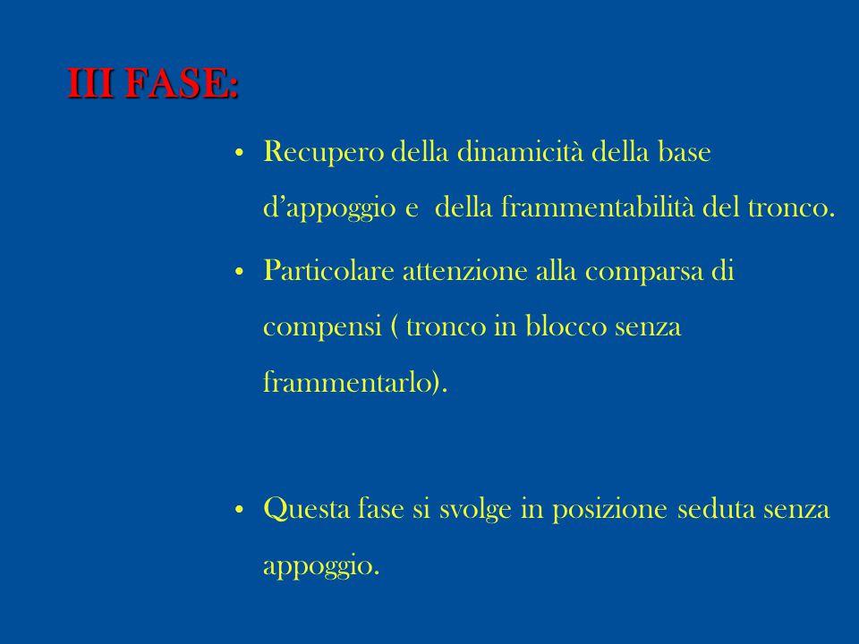 III FASE: Recupero della dinamicità della base d'appoggio e della frammentabilità del tronco.