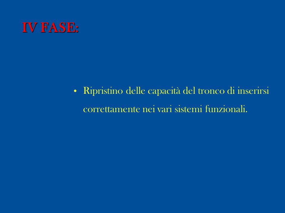 IV FASE: Ripristino delle capacità del tronco di inserirsi correttamente nei vari sistemi funzionali.
