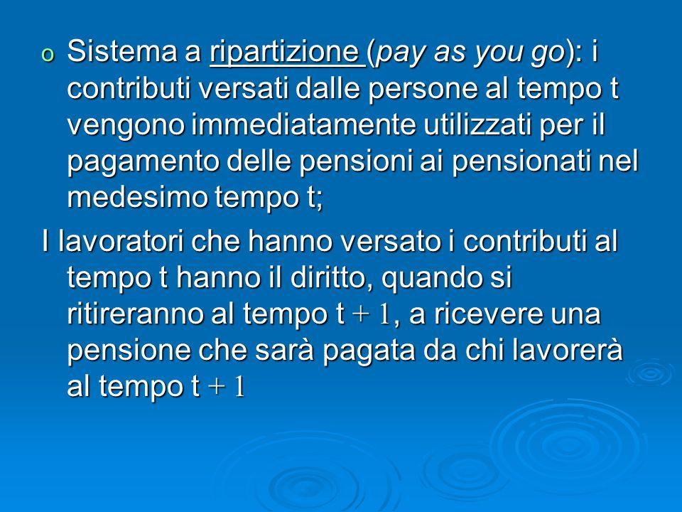 Sistema a ripartizione (pay as you go): i contributi versati dalle persone al tempo t vengono immediatamente utilizzati per il pagamento delle pensioni ai pensionati nel medesimo tempo t;