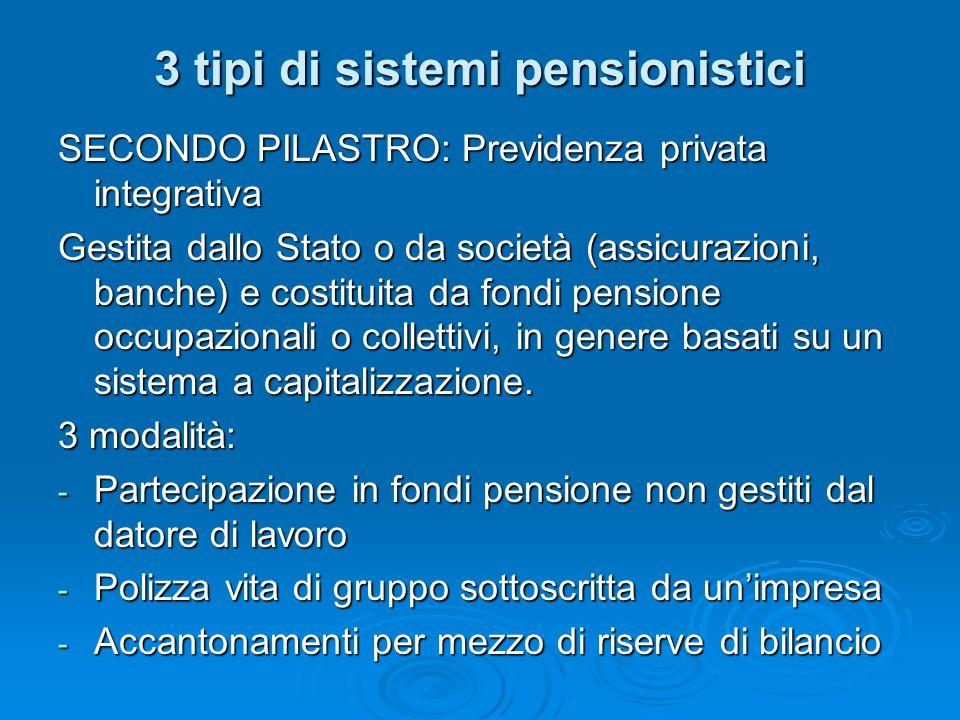 3 tipi di sistemi pensionistici