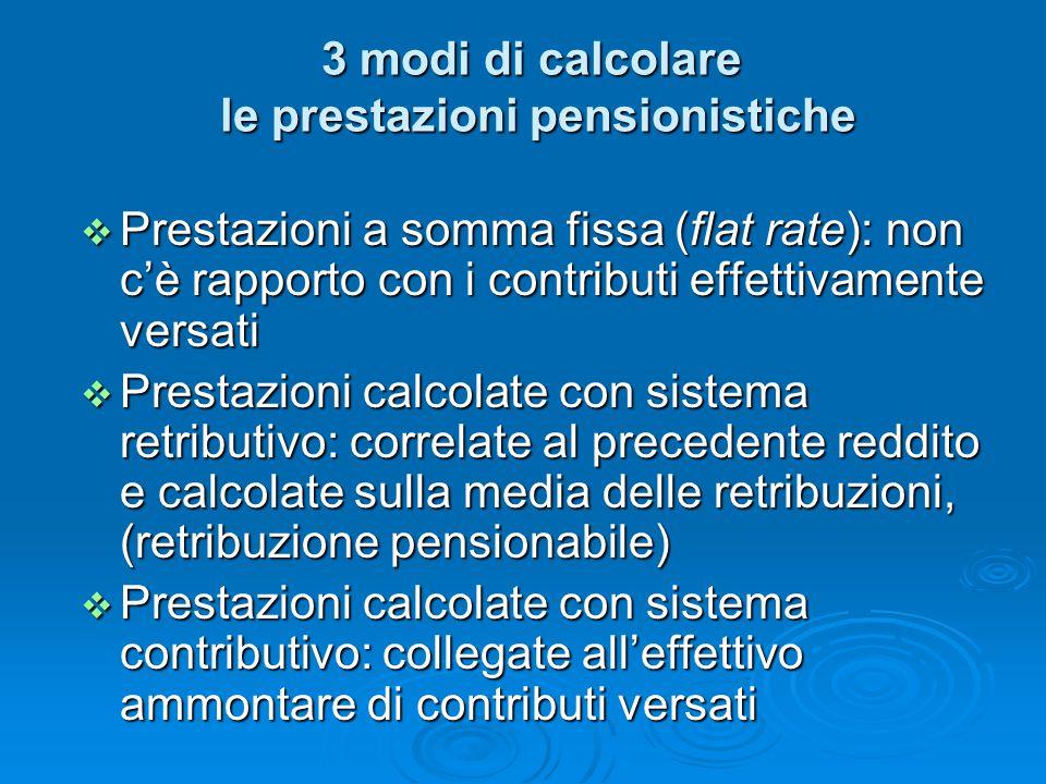 3 modi di calcolare le prestazioni pensionistiche