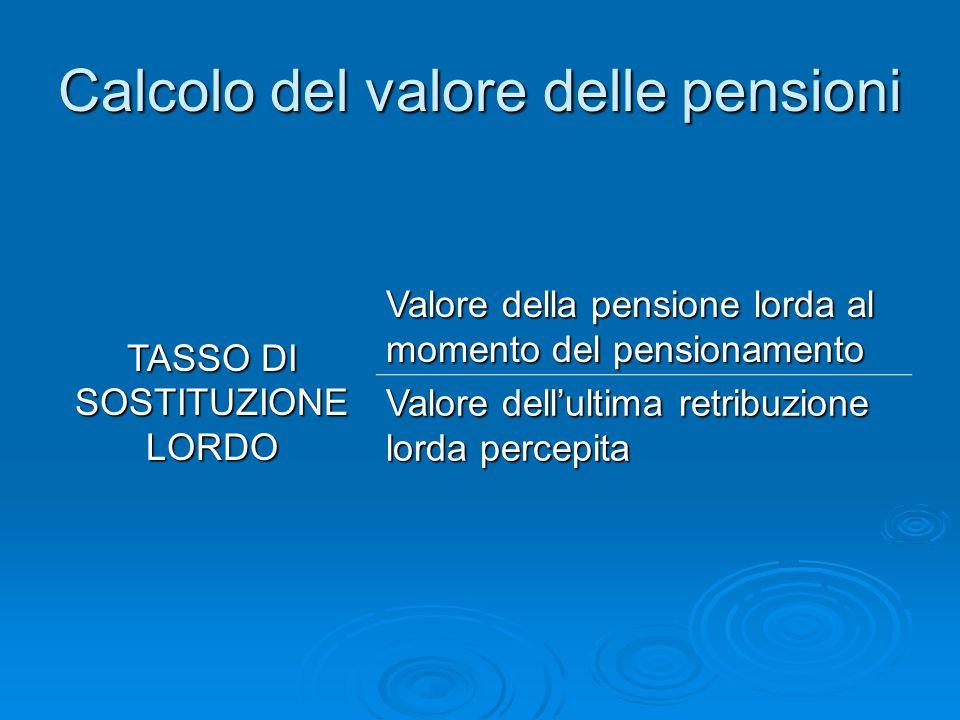 Calcolo del valore delle pensioni