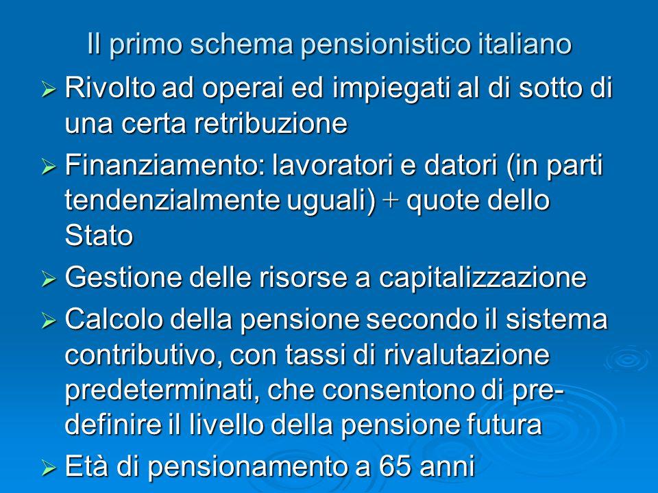 Il primo schema pensionistico italiano