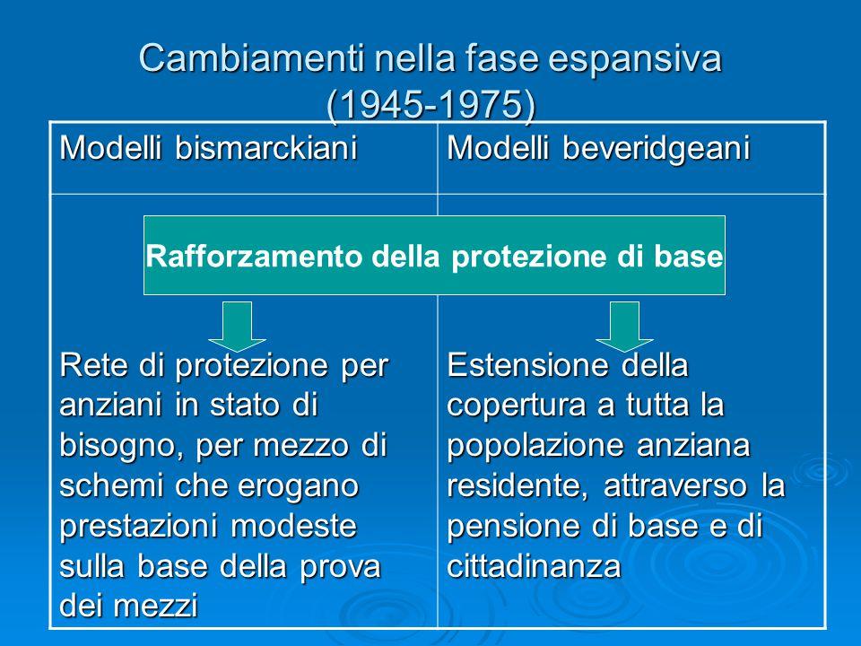 Cambiamenti nella fase espansiva (1945-1975)