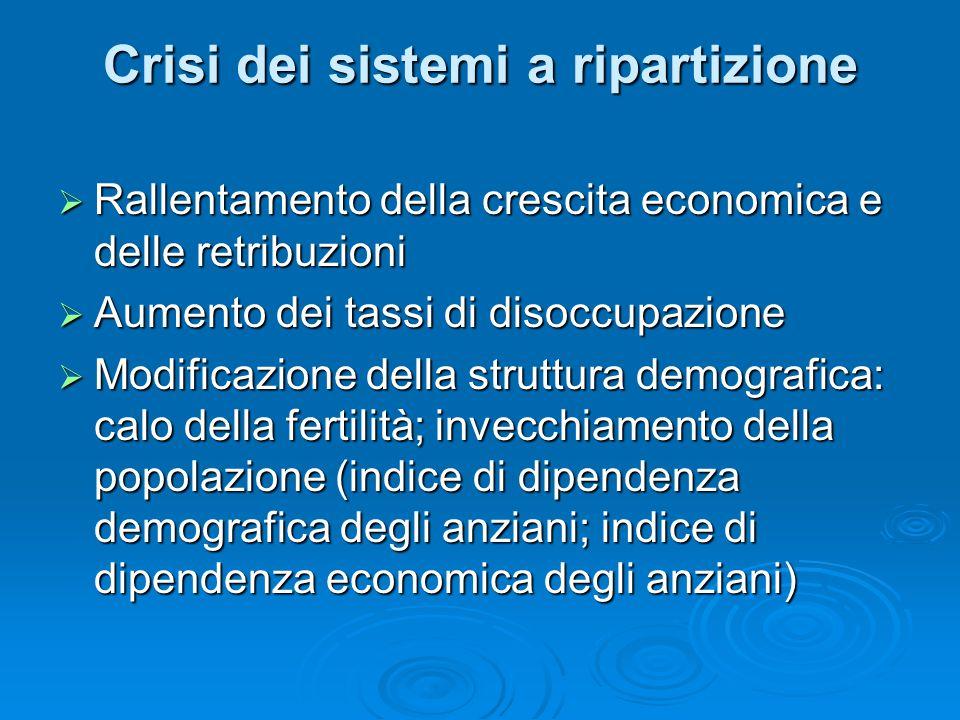 Crisi dei sistemi a ripartizione