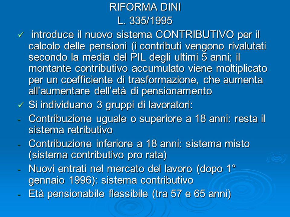 RIFORMA DINI L. 335/1995.
