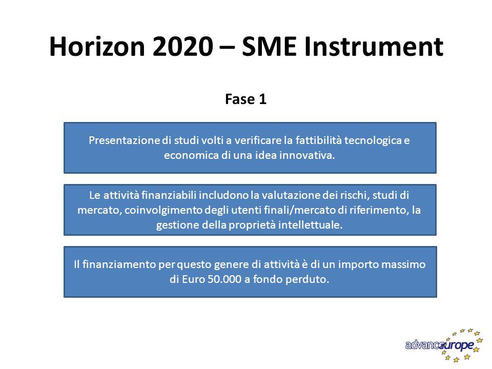 Horizon 2020 – SME Instrument
