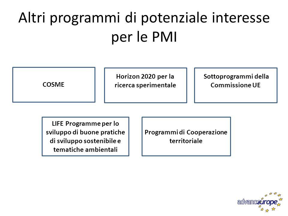 Altri programmi di potenziale interesse per le PMI