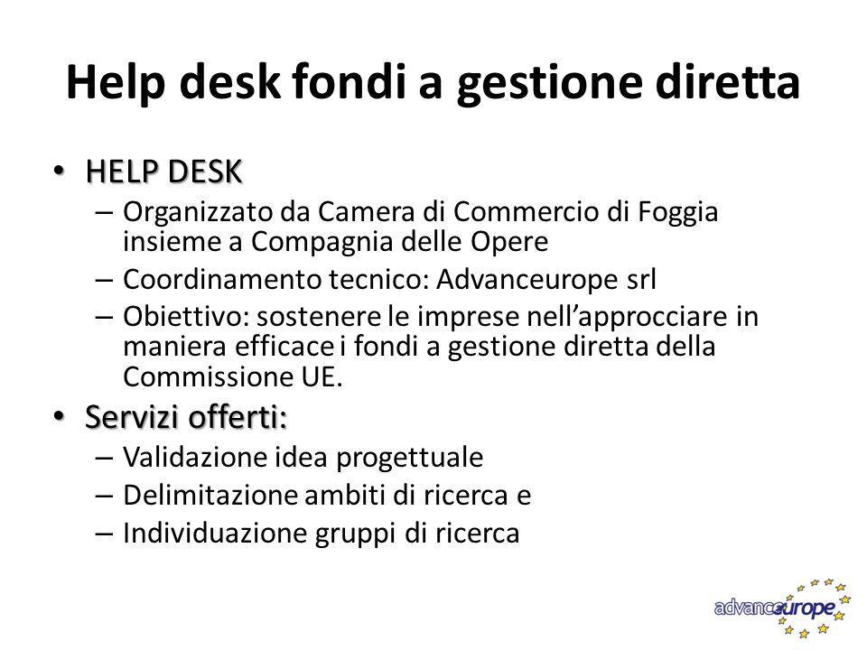 Help desk fondi a gestione diretta