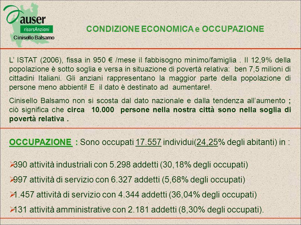 CONDIZIONE ECONOMICA e OCCUPAZIONE