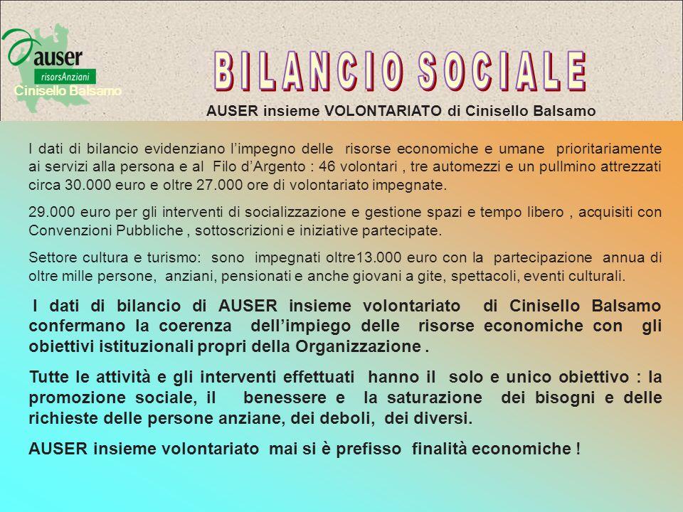 Cinisello Balsamo B I L A N C I O S O C I A L E. AUSER insieme VOLONTARIATO di Cinisello Balsamo.