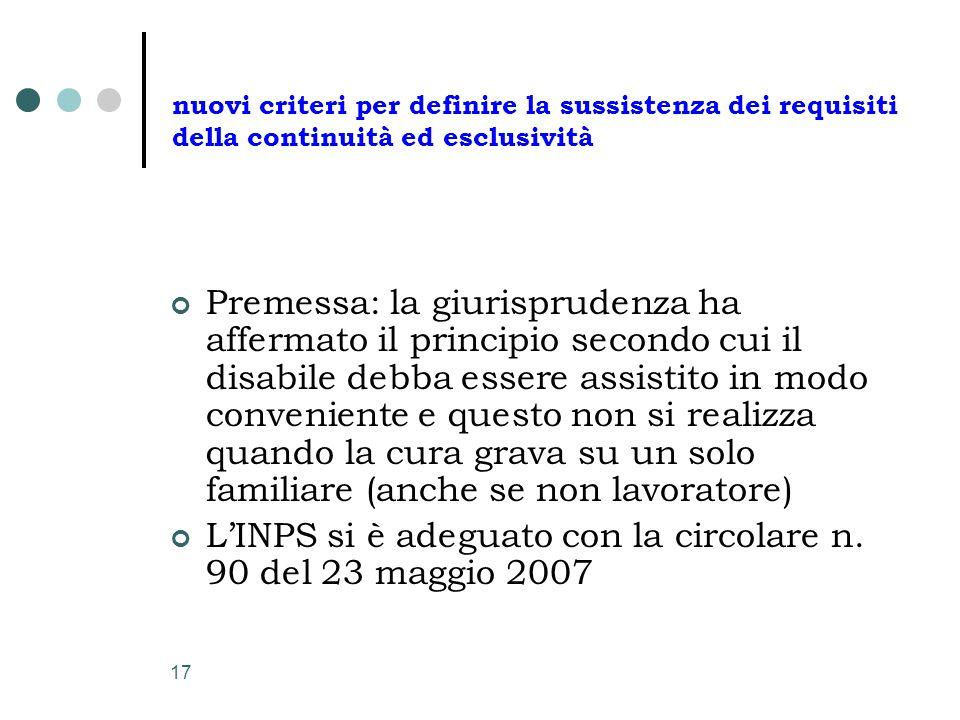 L'INPS si è adeguato con la circolare n. 90 del 23 maggio 2007