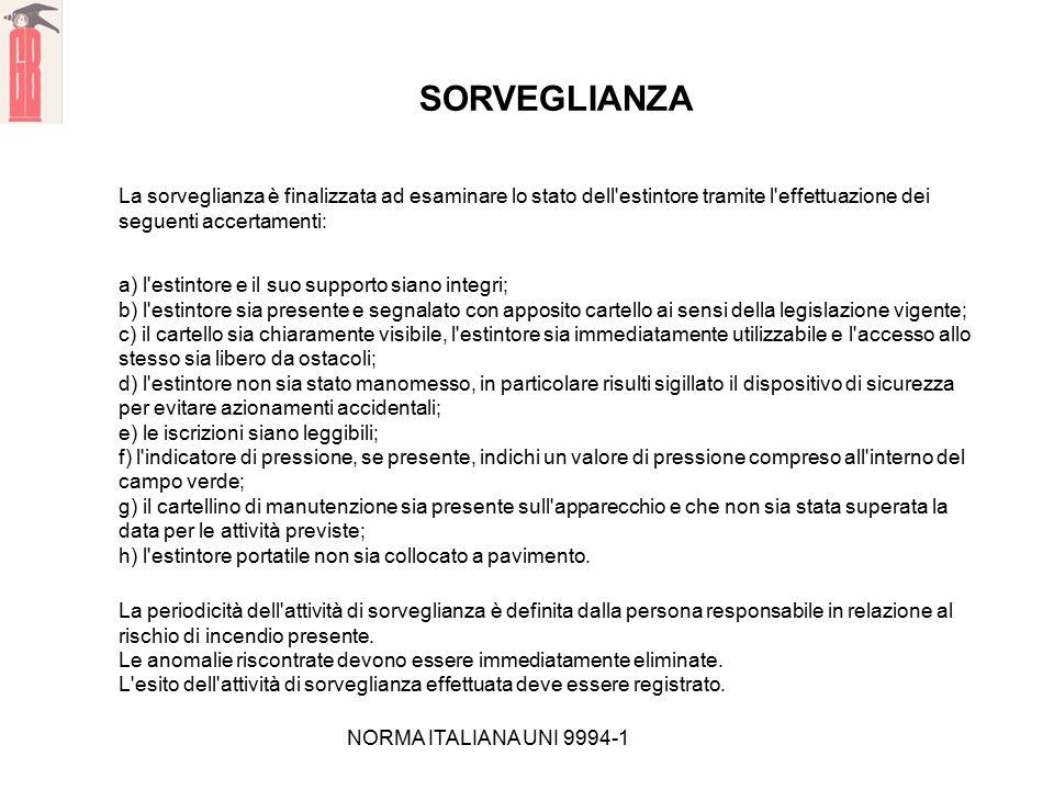 SORVEGLIANZA La sorveglianza è finalizzata ad esaminare lo stato dell estintore tramite l effettuazione dei seguenti accertamenti: