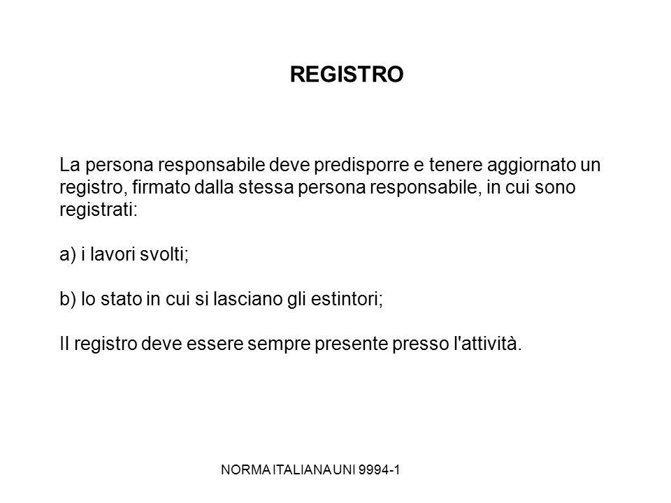 REGISTRO La persona responsabile deve predisporre e tenere aggiornato un registro, firmato dalla stessa persona responsabile, in cui sono registrati: