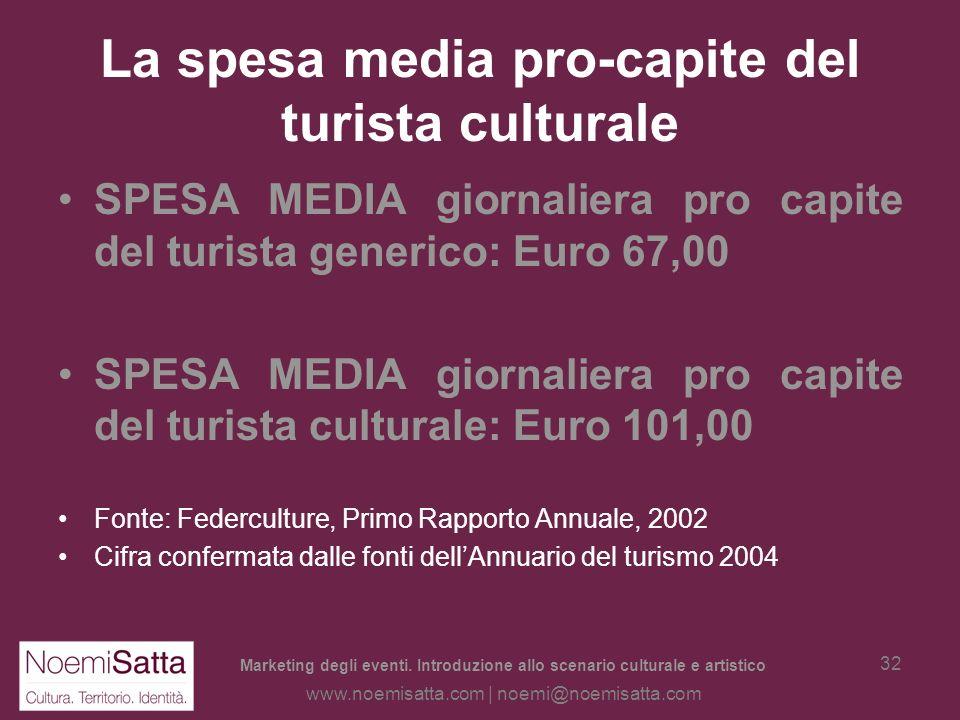 La spesa media pro-capite del turista culturale